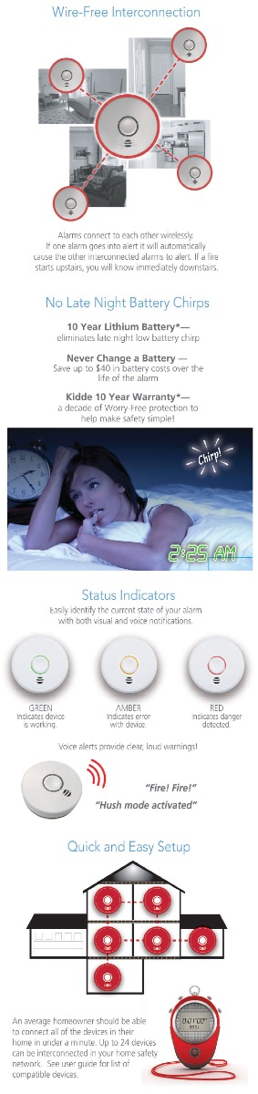 Smoke Alarm Features of Wireless